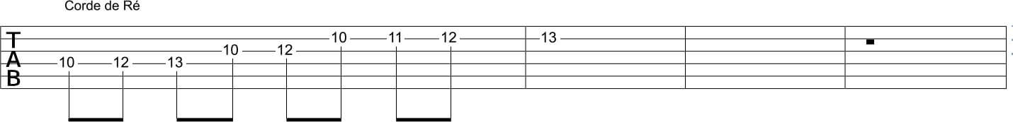 gamme bebop mineure corde re