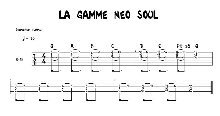 La gamme Neo Soul à la Guitare